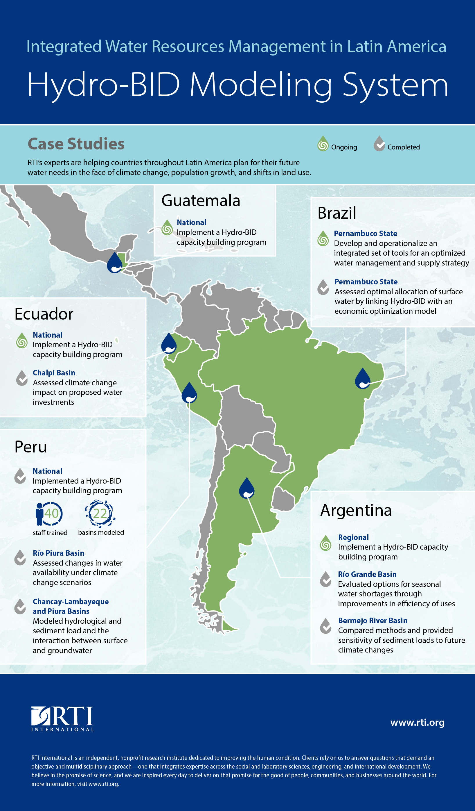 Graphic with locations and descriptions of RTI water resources management projects in Latin America.
