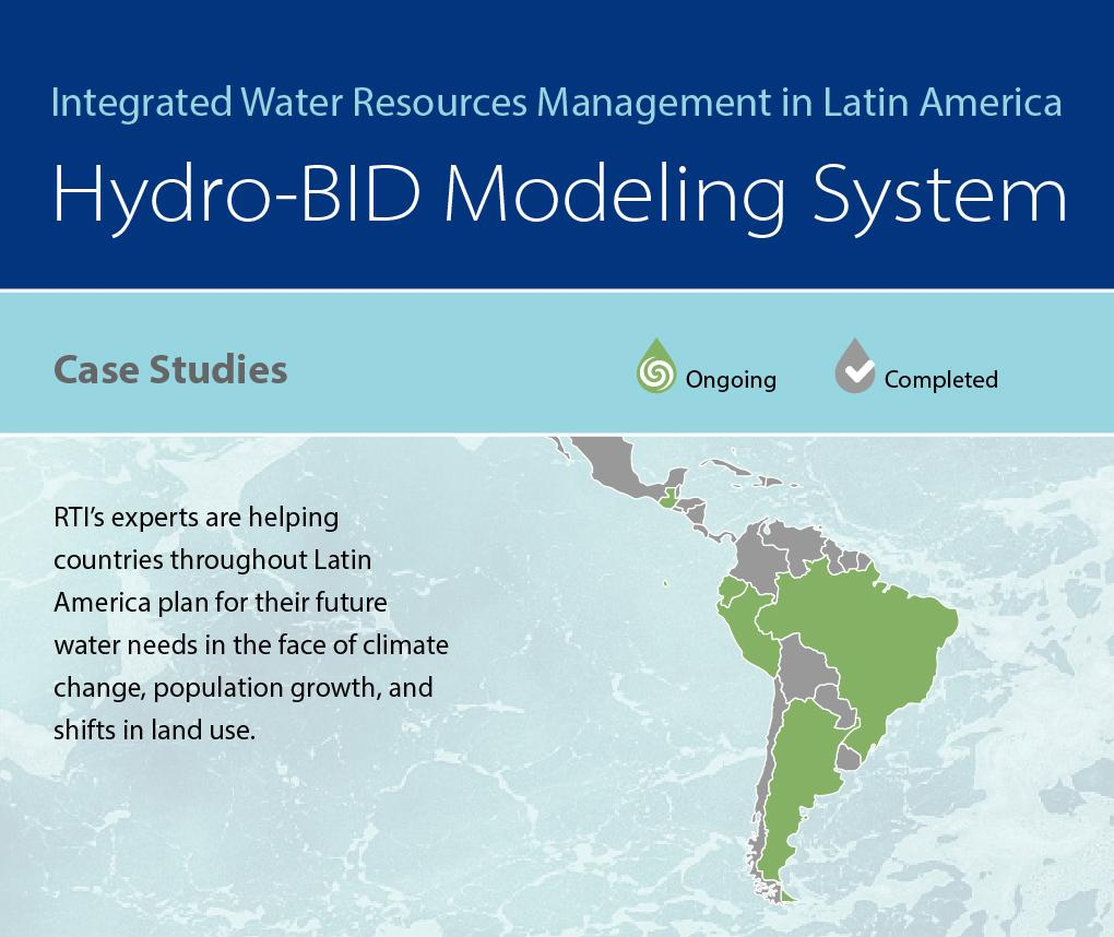 Teaser for graphic about water resources management projects in Latin America.