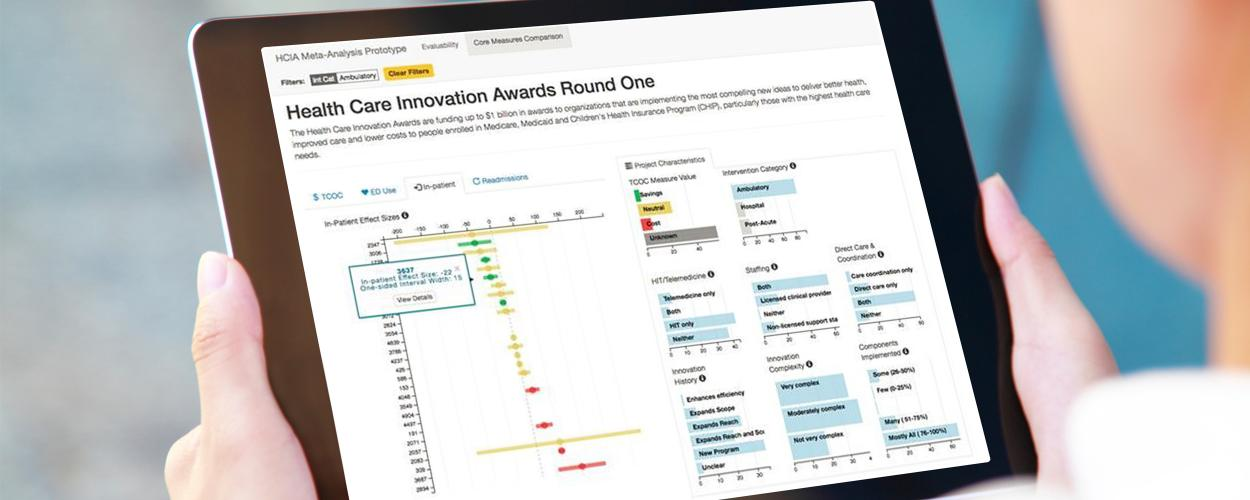 Screen shot of the Health Care Innovation Awards dashboard