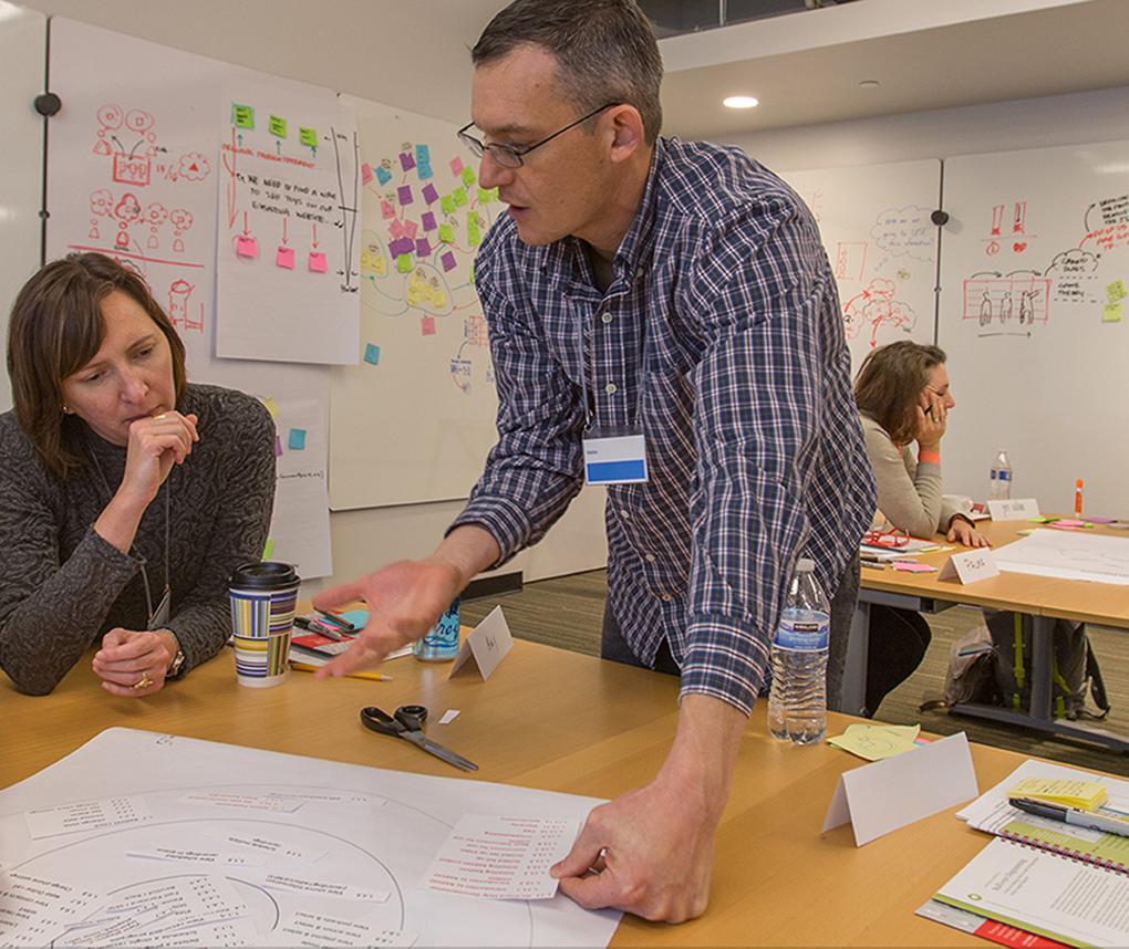 human centered design workshop